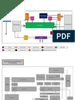 aeropuerto diagramas de funcionamiento