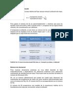 131_Modulos_Adimensionales