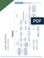 Mapa Conceptual de Limites y ad