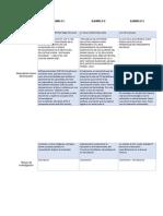 Tabla de Ejemplos de Proyectos de Investigación