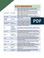 Diccionario Prefijos Latinos