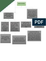 Modelo Sistematico