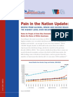 Pain in the Nation Update