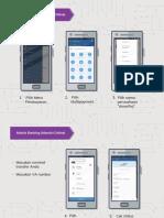 Petunjuk Penggunaan SMS Banking Mandiri