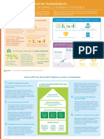 NCD Alliance Post 2015 Infograf_ES