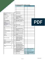 Matriz de Relaciones Sistema ISO9001-2015 vs ISO2200-2005 vs HACCP (00000002)