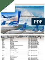 Contacte Nuestro Centro de Servicio _ ConnectMiles _ Copa Airlines