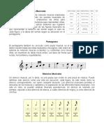 Figuras Musicales