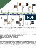 Linea Del Tiempo Epistemología