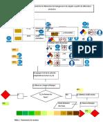Obtenciondehalogenurosdealquilo Practica 1 (1)