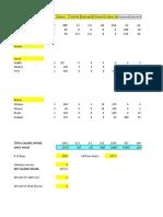 foodlogtemplate day 31  - sheet1
