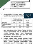 PJ. Catatan Penting Sekitar Kelahiran Piagam Jakarta