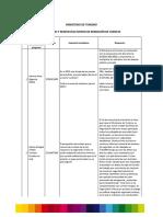 Preguntas y Respuestas Evento de Rendición de Cuentas..Docx