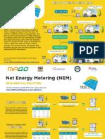 Maqo NEMsolarMalaysia SEDA Brochure - Maqo NEM Solar Malaysia SEDA SARE Roof TNB Save Electricity