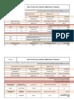 Anexo1 - Modelo LTCAT - Cap 3 - Item 3.2 Rev Edg 08fev