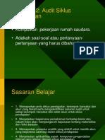 Bab14 Audit Siklus Pendapatan