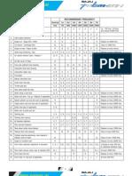 Bajaj Pulsar 180 UG IV(Maintainance Guidelines)