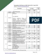 Updated-VAT-Rate-2018.pdf