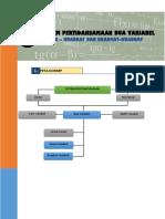 Modul 5 Fixed KfC Puskurbuk (1)
