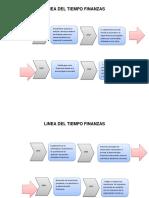 298751129-Linea-de-Tiempo-de-finanzas.docx