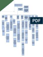 MAPA 1 CONCEPTUAL.docx