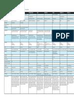 DSI Synth Comparison Chart 4.6