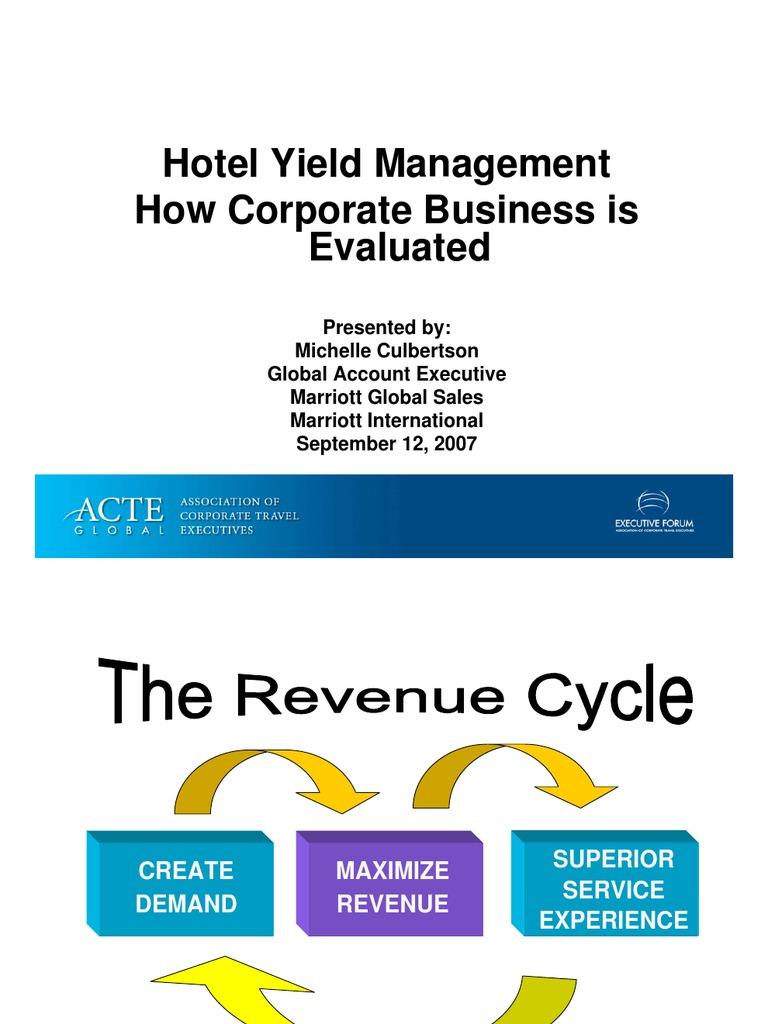 hotel yield management