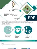 Presentación de informe de evaluación psico educativa para la materia de psicología educativa