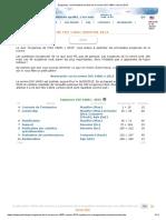Exigences, Commentaires Et Liens de La Norme ISO 14001 Version 2015