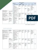 Enc11 Planif Anual