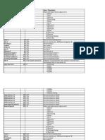 Ventris Midi Cc Guide Complete