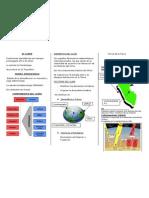 Factores del clima del Perú