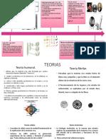 Linea Del Tiempo Teorias by q