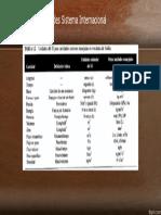 SI Units PDF