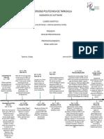 Linea Del Tiempo - Sistemas Operativos Moviles (Parcial)