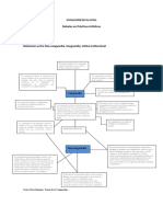 mapa conceptual vanguardia neo critica institucional - irina garcia  ok