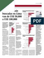 03072017 Diario Gestión - Comprador Potencial de Viviendas