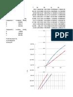 Diagrama Para Curva de Equilibrio Destilación