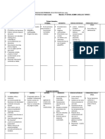 6to Grado - Bloque 1 - Dosificación de Competencias