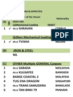 VPT Berthing Programme Working Amp Expected Vessels (1)