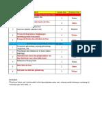 Silabus Soal Lcck 8 Besar (Semifinal)