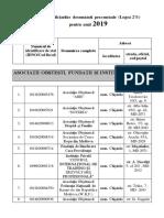 Lista BDP 2019