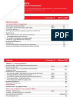 Tarifas Productos y Servicios Internacionales 2019