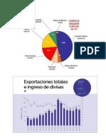 EXPORTACIONES DE CAFE GUATEMALA