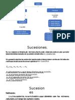 Sucesiones y Límites.pptx