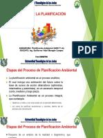 CLASES DE PLANIFICACIÓN