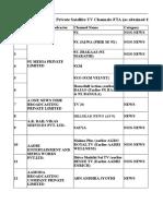 List_of_FTA_Channels31.xlsx