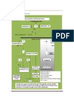 Proposed Metering Scheme for solar Pv plant