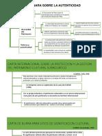 CARTA INTERNACIONAL SOBRE LA PROTECCION Y LA GESTION.pptx