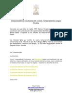 Biotipos - Interpretación Test Kiersey